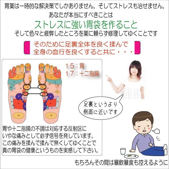 官足法 胃腸障害