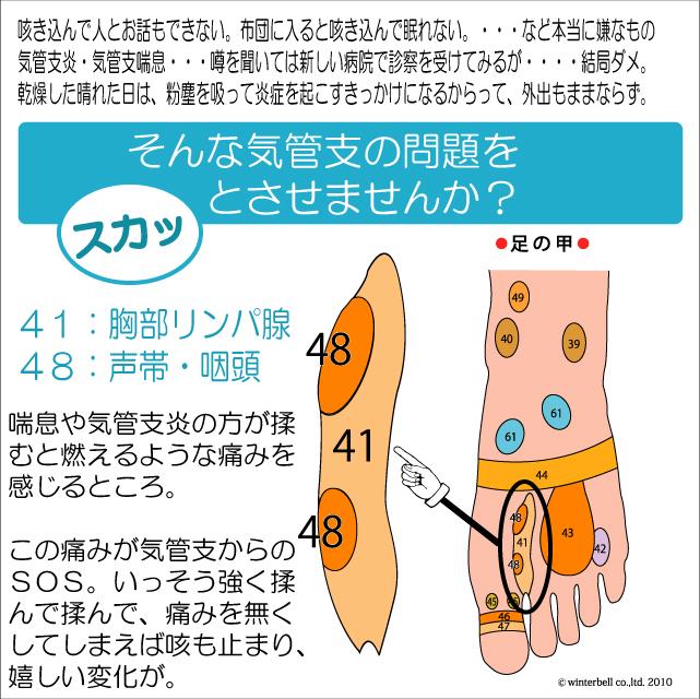 気管支炎 喘息 官足法