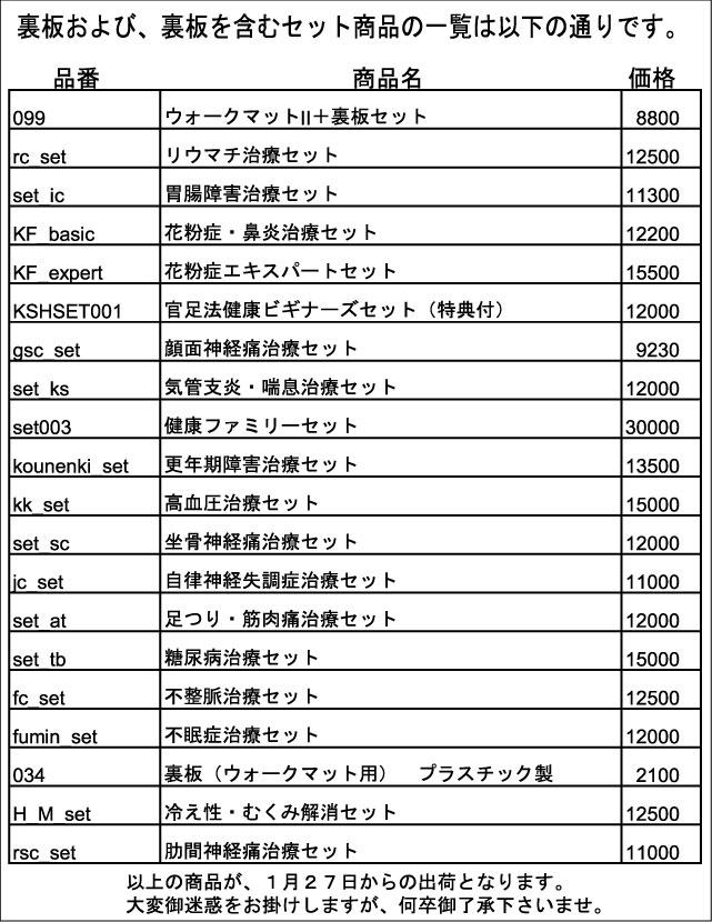 ウォークマット用裏板を含む商品の一覧